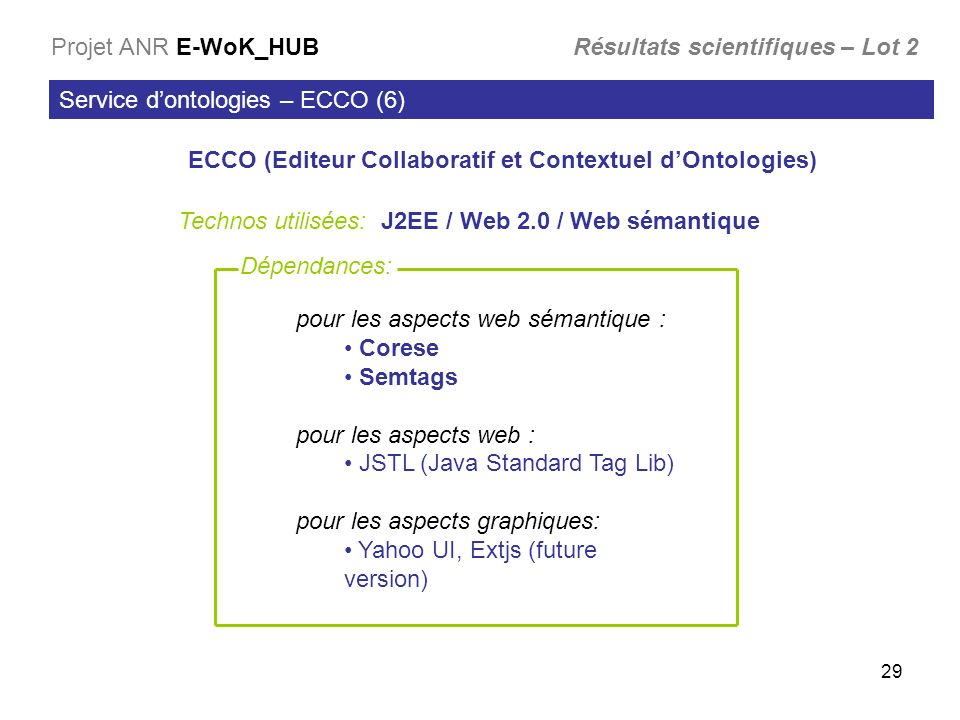 ECCO (Editeur Collaboratif et Contextuel d'Ontologies)