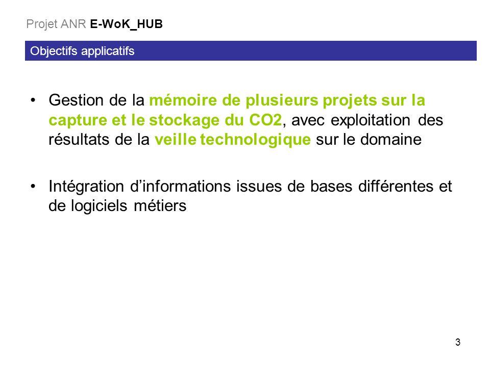 Projet ANR E-WoK_HUB Objectifs applicatifs.