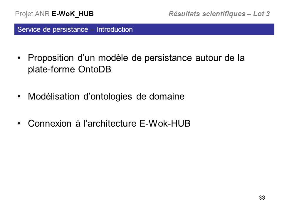 Proposition d'un modèle de persistance autour de la plate-forme OntoDB