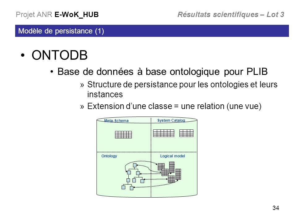 ONTODB Base de données à base ontologique pour PLIB