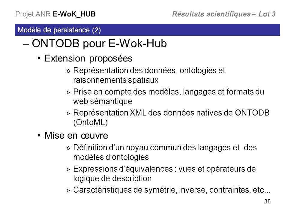 ONTODB pour E-Wok-Hub Extension proposées Mise en œuvre