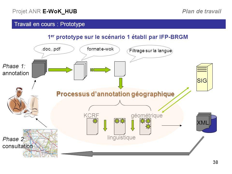 1er prototype sur le scénario 1 établi par IFP-BRGM