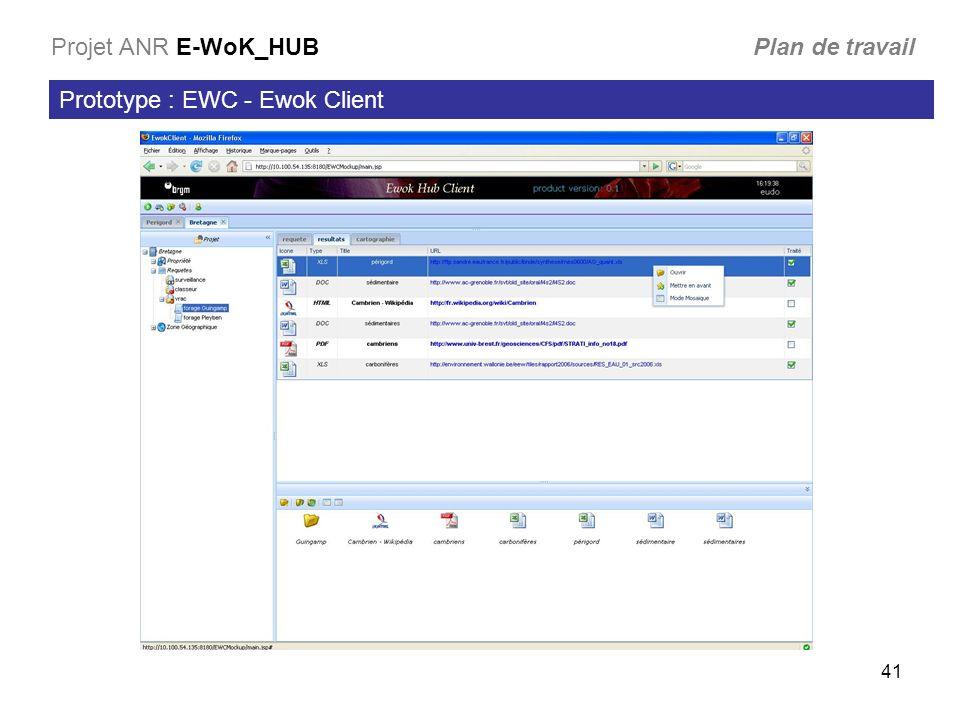 Projet anr e wok hub environmental web ontology knowledge for Projet de plan