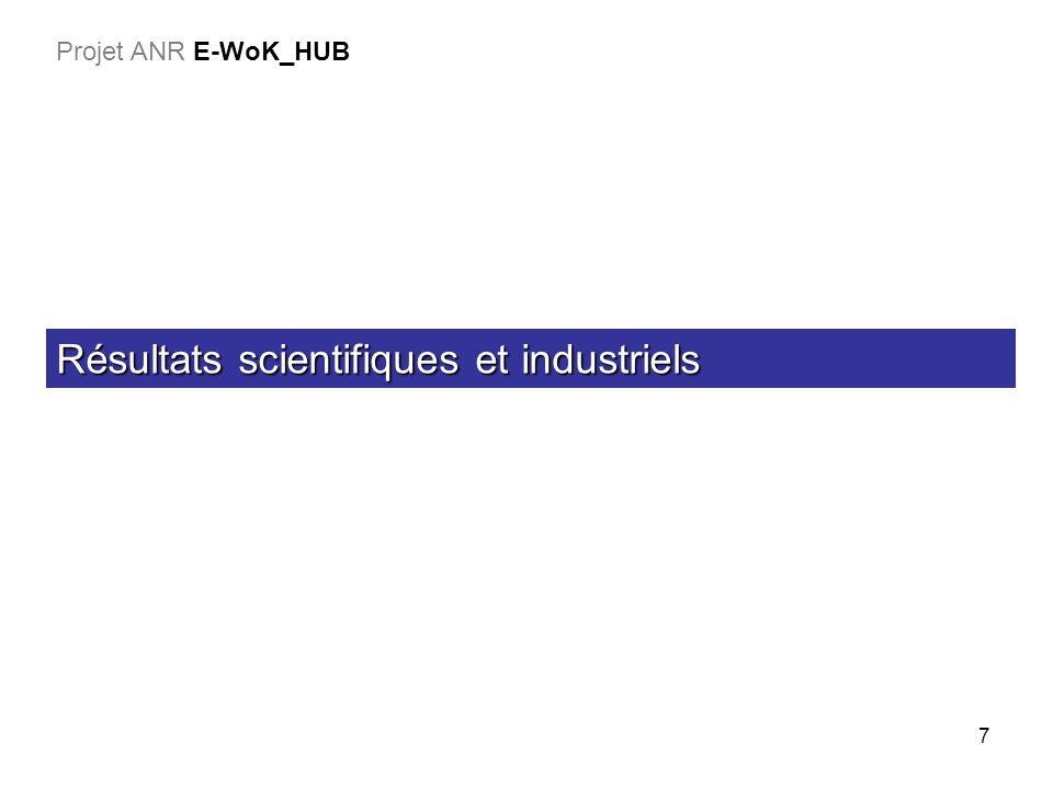 Résultats scientifiques et industriels