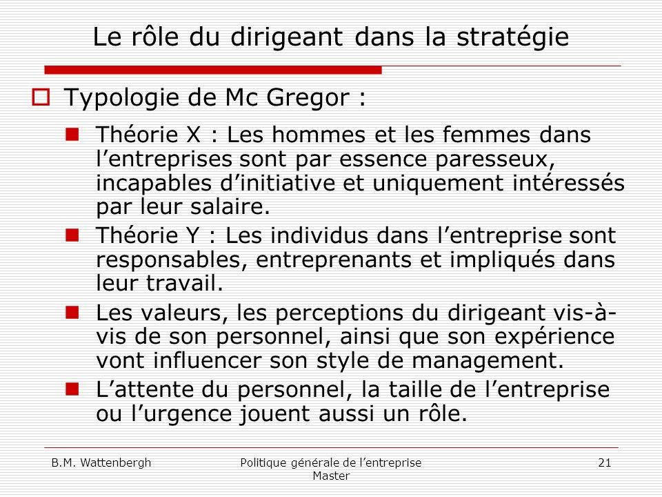 Le rôle du dirigeant dans la stratégie