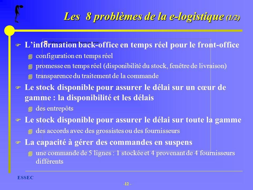 Les 8 problèmes de la e-logistique (1/2)