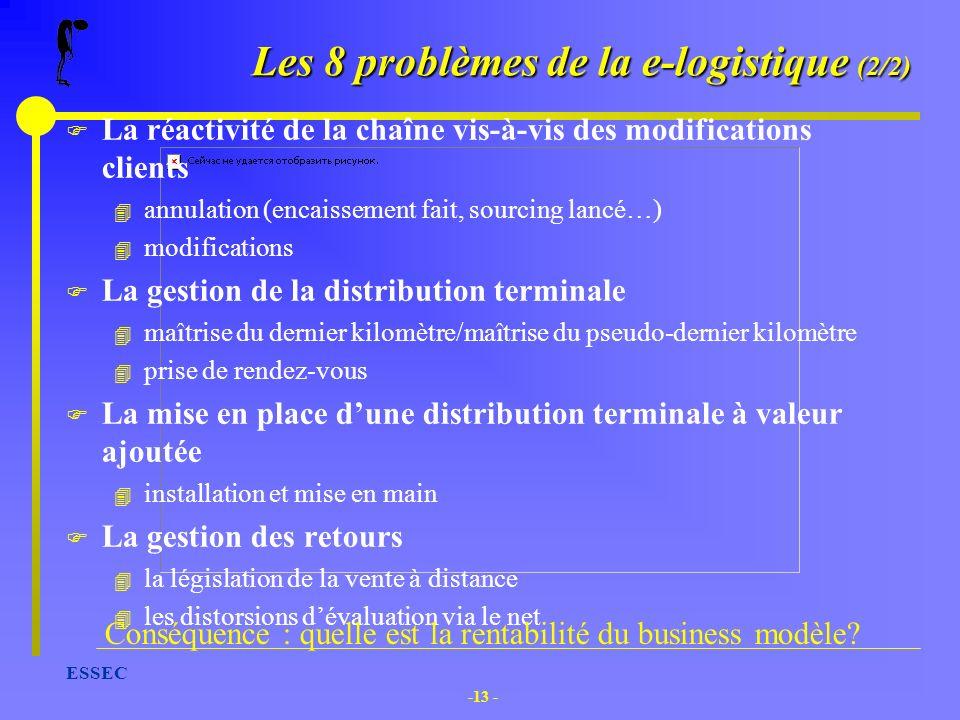 Les 8 problèmes de la e-logistique (2/2)