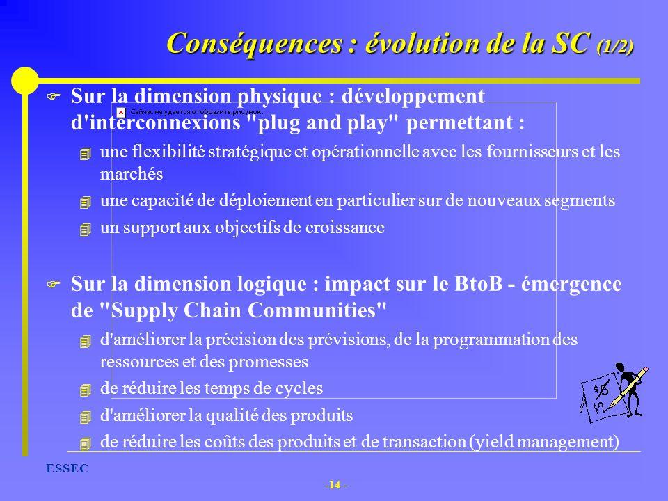 Conséquences : évolution de la SC (1/2)