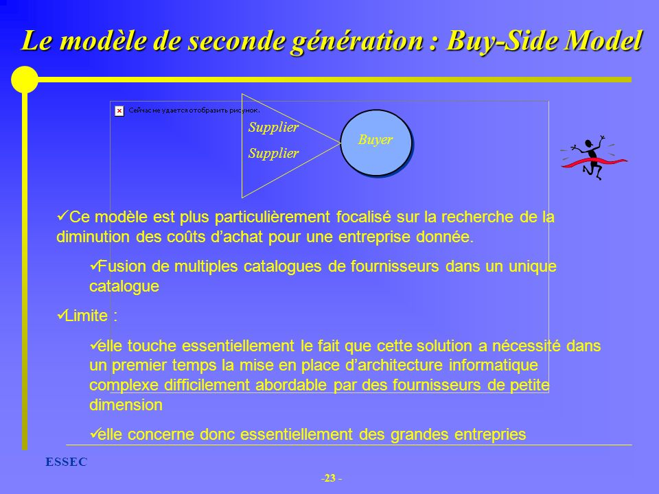 Le modèle de seconde génération : Buy-Side Model