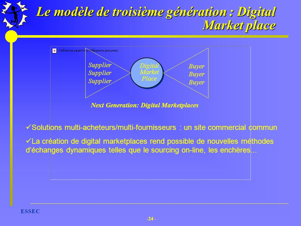 Le modèle de troisième génération : Digital Market place