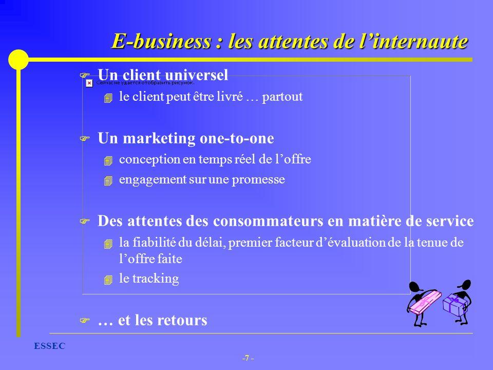 E-business : les attentes de l'internaute