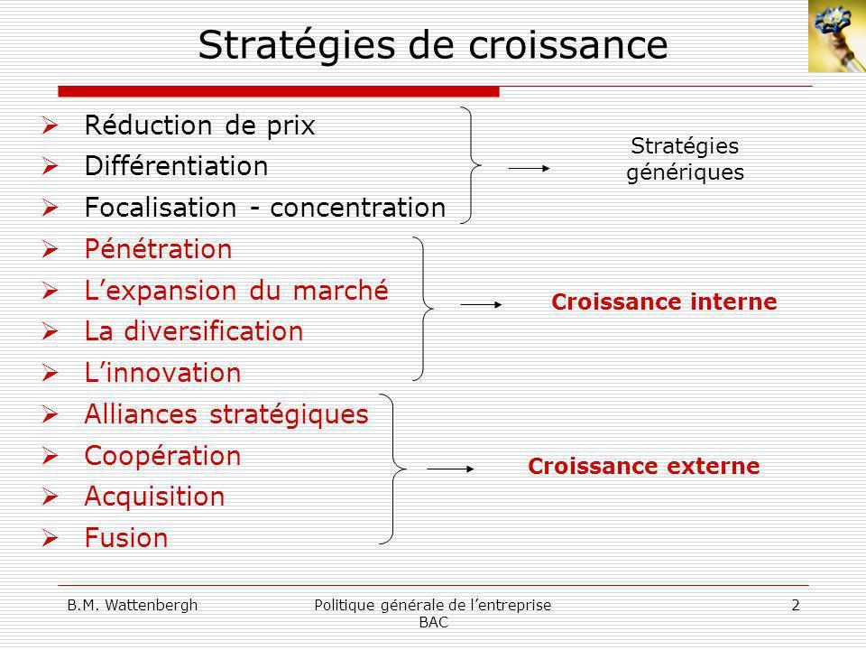 Stratégies de croissance