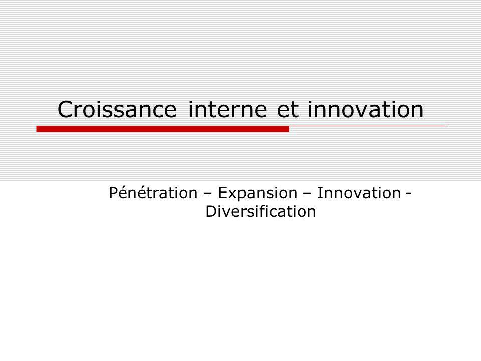 Croissance interne et innovation