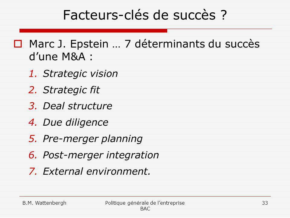 Facteurs-clés de succès