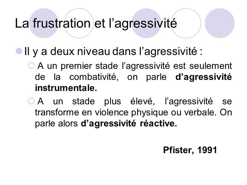 La frustration et l'agressivité
