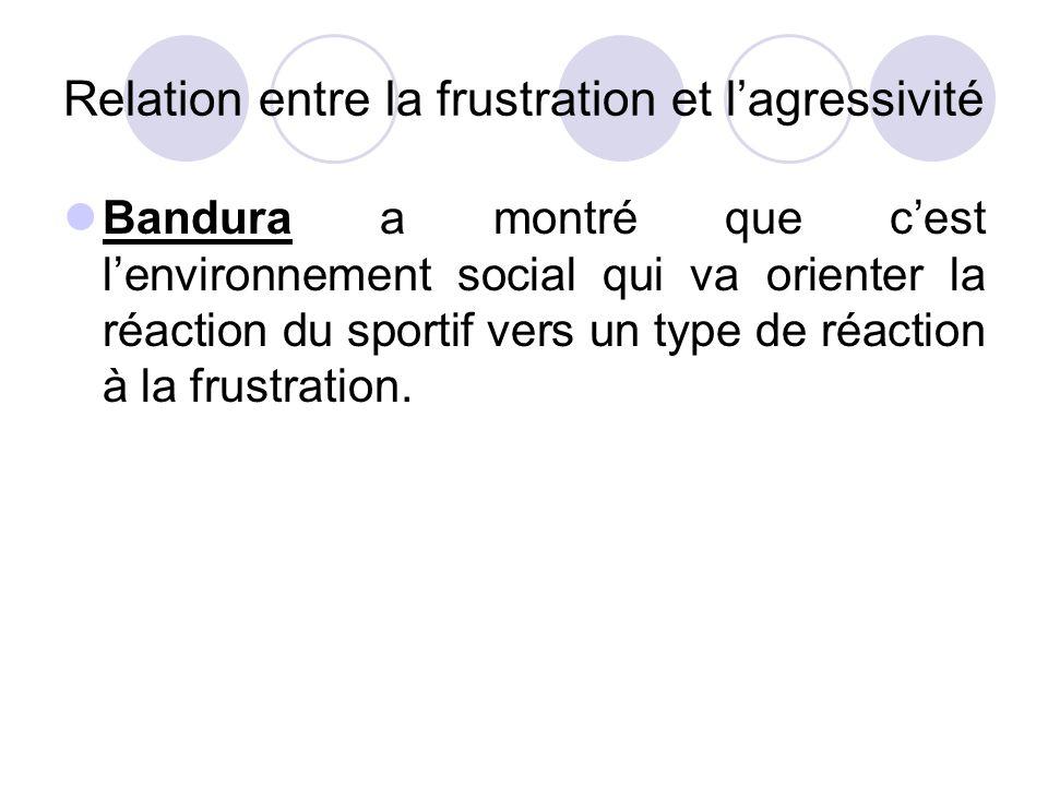 Relation entre la frustration et l'agressivité
