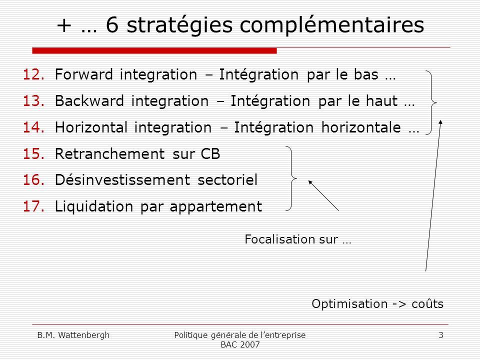 + … 6 stratégies complémentaires