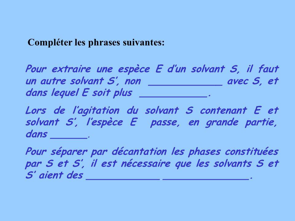 Compléter les phrases suivantes: