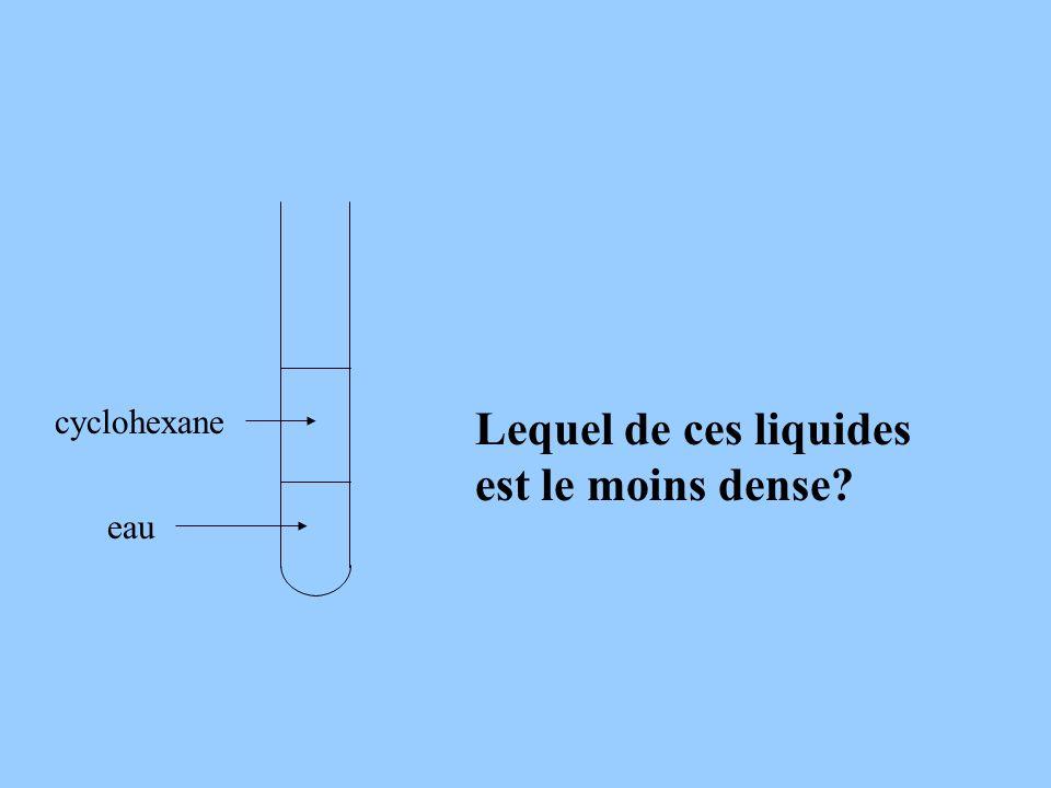 Lequel de ces liquides est le moins dense
