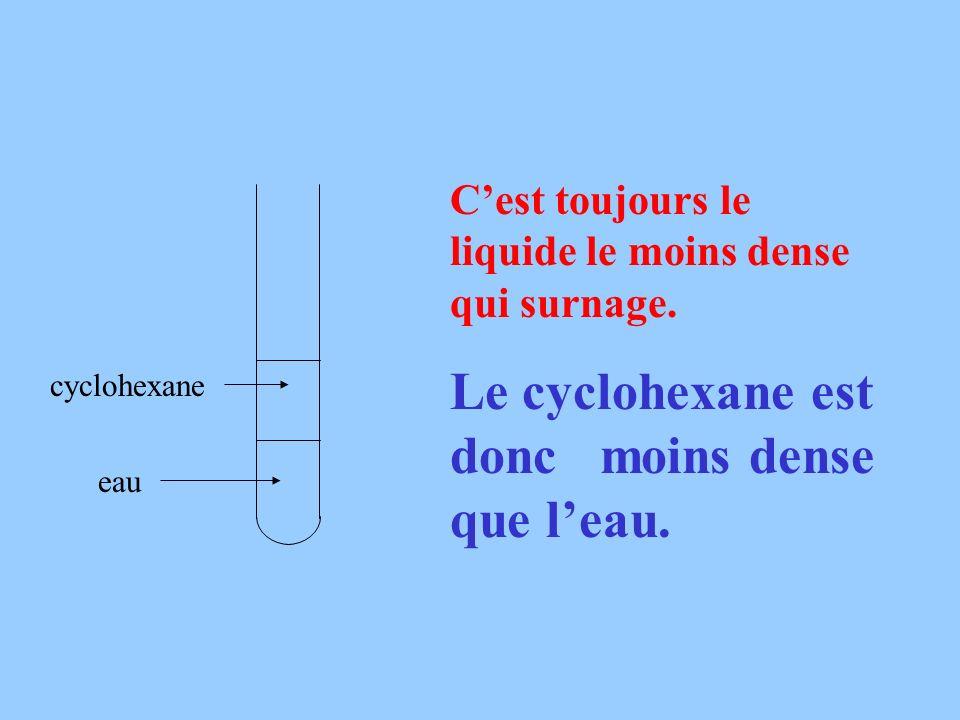 Le cyclohexane est donc moins dense que l'eau.