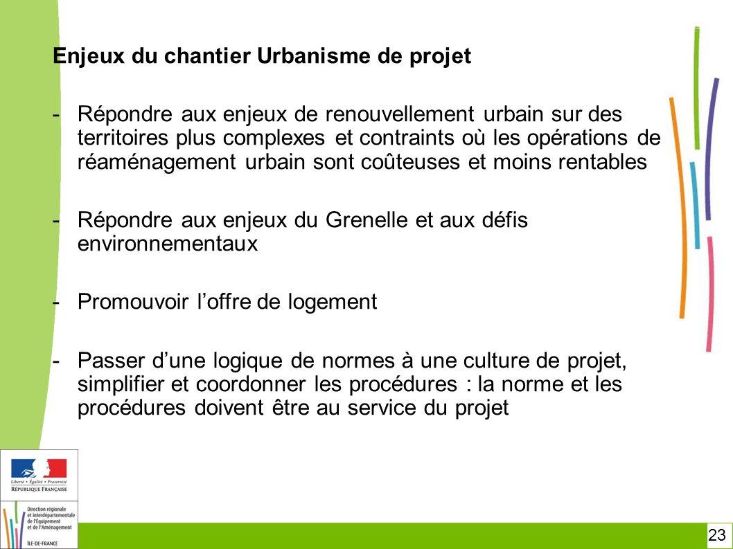 Enjeux du chantier Urbanisme de projet