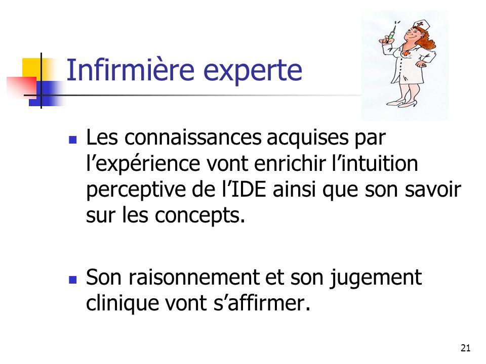 Infirmière experte Les connaissances acquises par l'expérience vont enrichir l'intuition perceptive de l'IDE ainsi que son savoir sur les concepts.