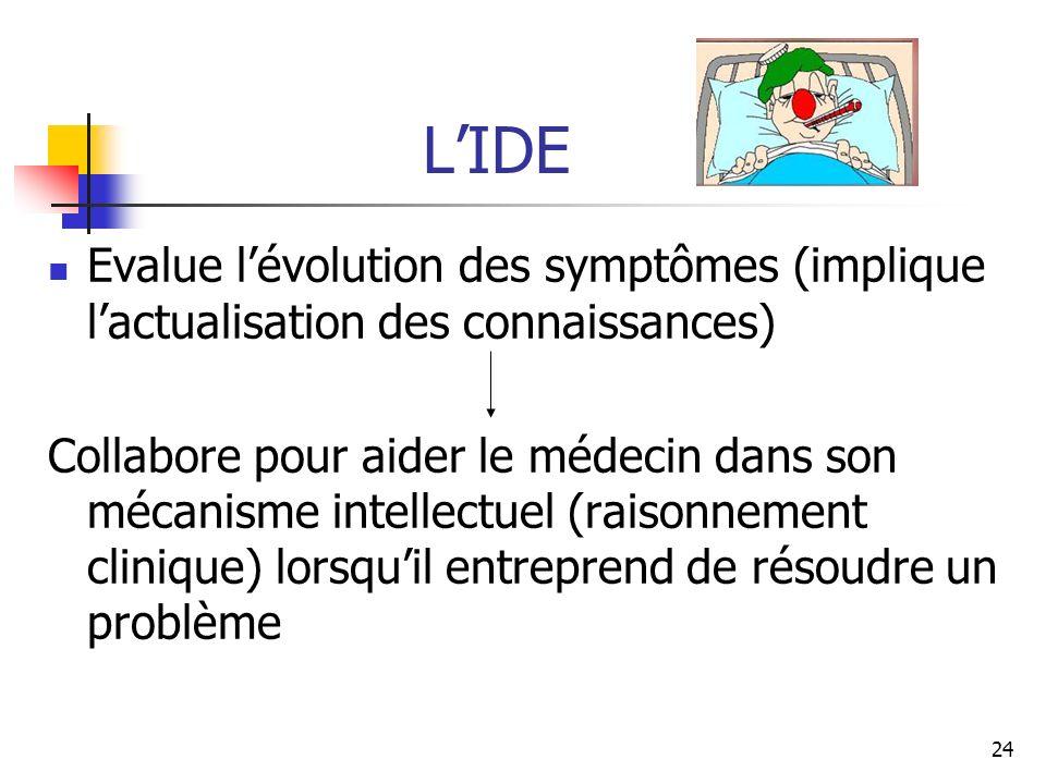 L'IDE Evalue l'évolution des symptômes (implique l'actualisation des connaissances)