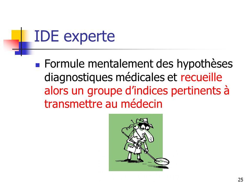 IDE experteFormule mentalement des hypothèses diagnostiques médicales et recueille alors un groupe d'indices pertinents à transmettre au médecin.