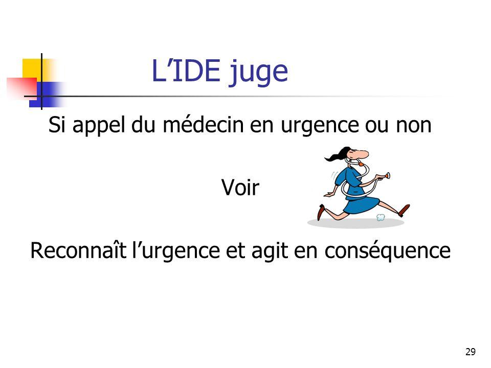 L'IDE juge Si appel du médecin en urgence ou non Voir