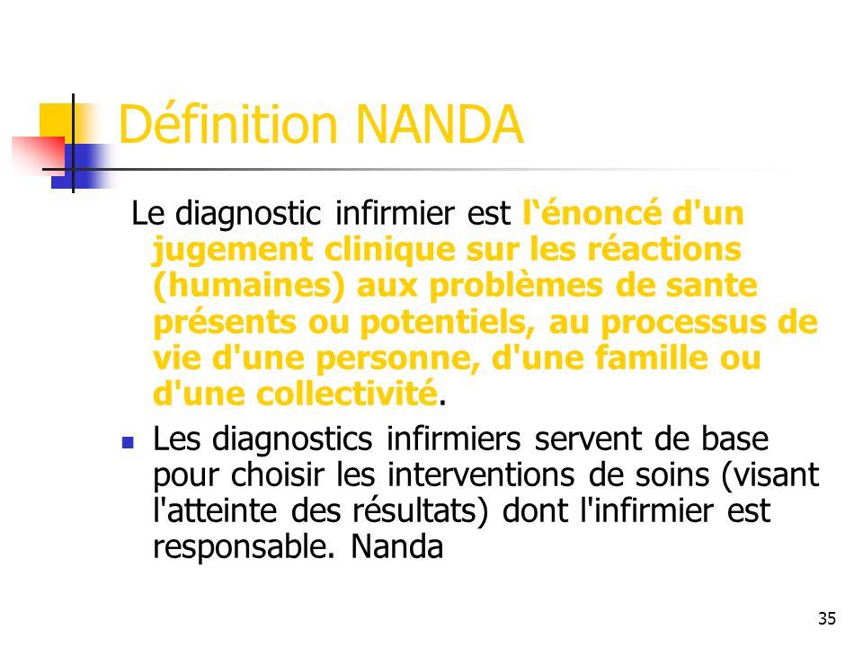 Définition NANDA