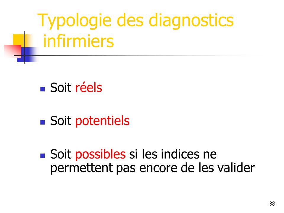 Typologie des diagnostics infirmiers