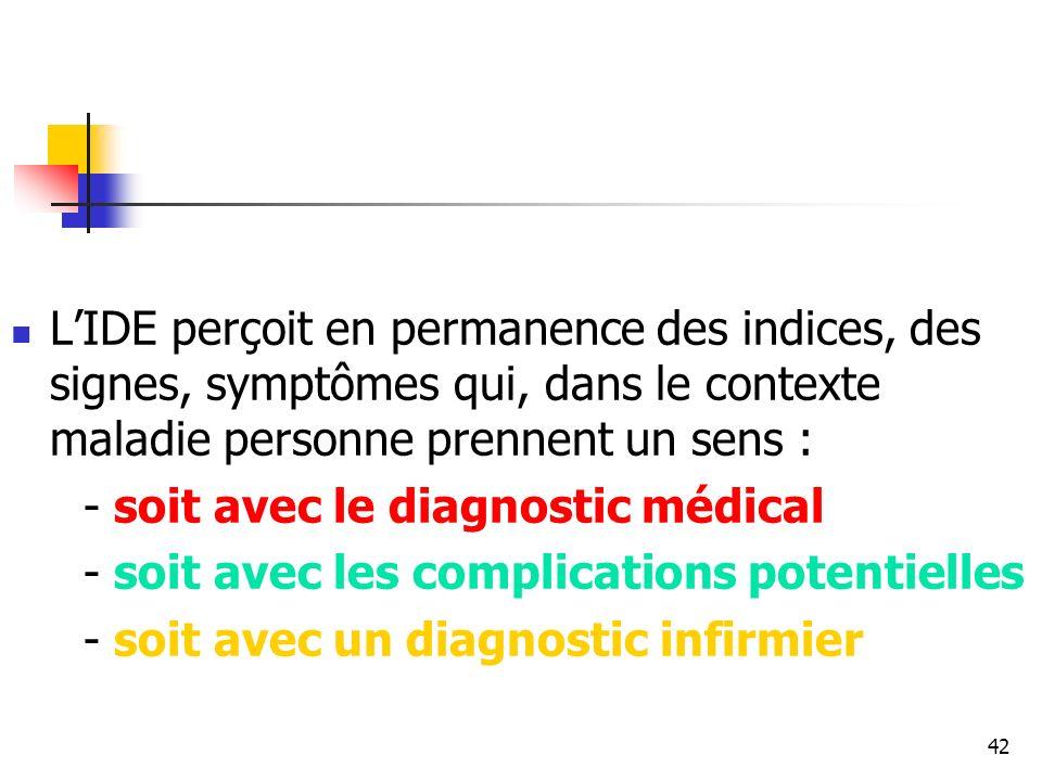 L'IDE perçoit en permanence des indices, des signes, symptômes qui, dans le contexte maladie personne prennent un sens :