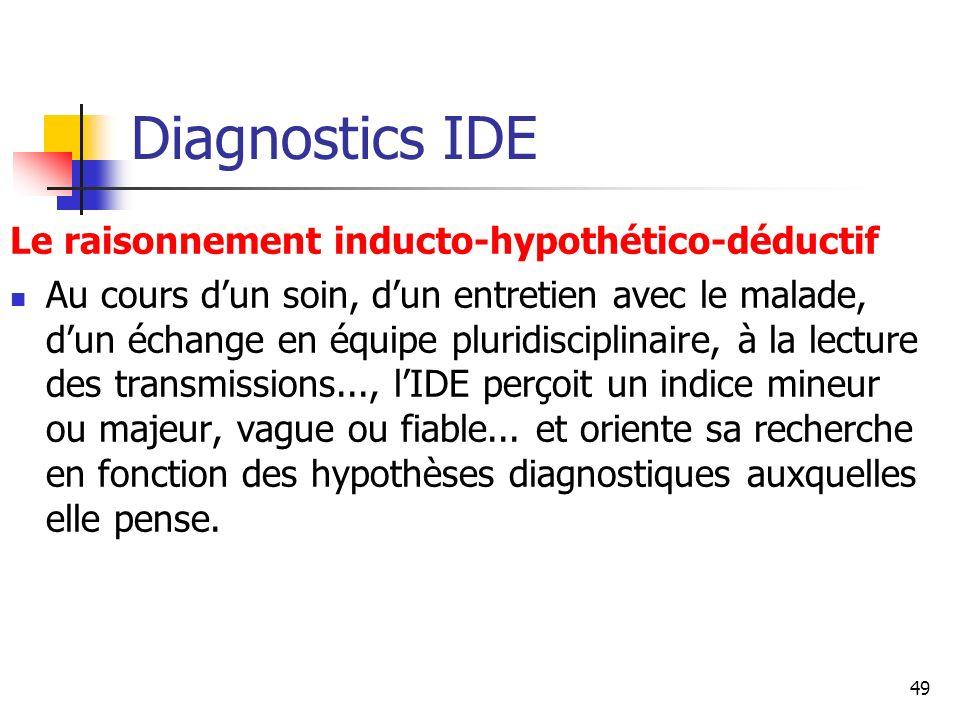 Diagnostics IDE Le raisonnement inducto-hypothético-déductif