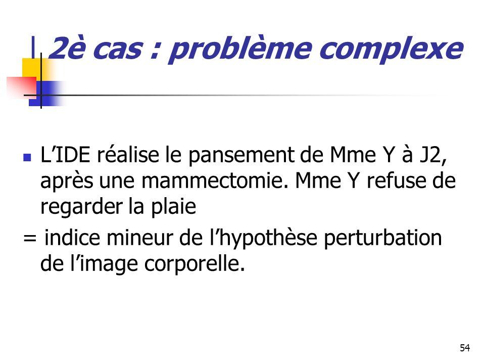 l 2è cas : problème complexe