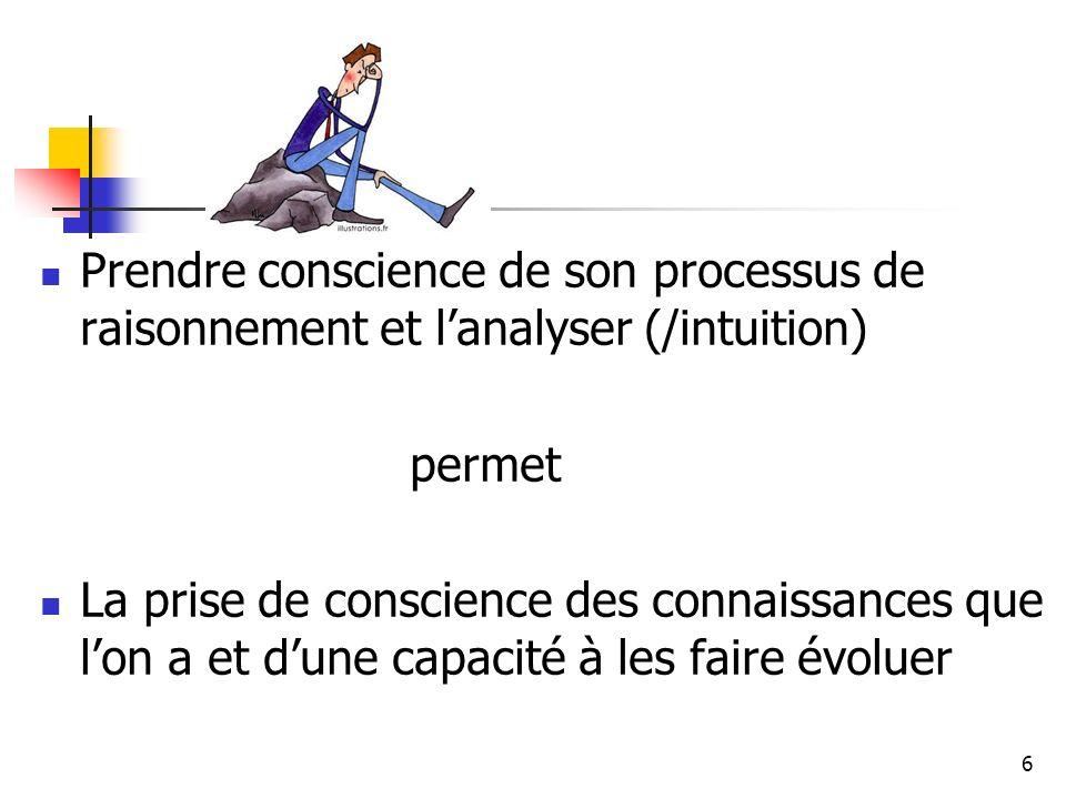 Prendre conscience de son processus de raisonnement et l'analyser (/intuition)