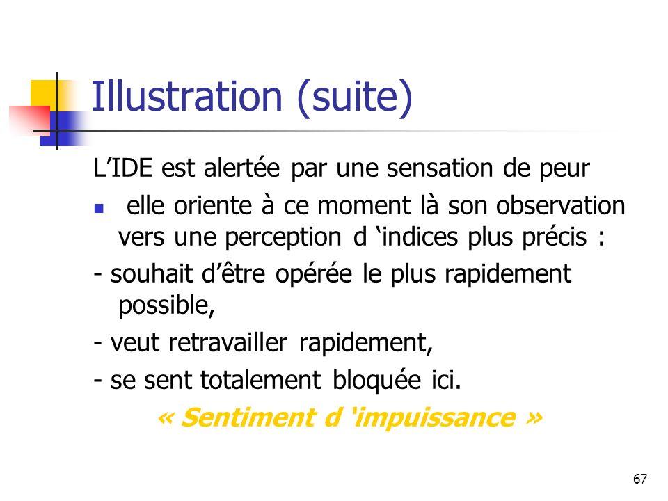 Illustration (suite) L'IDE est alertée par une sensation de peur