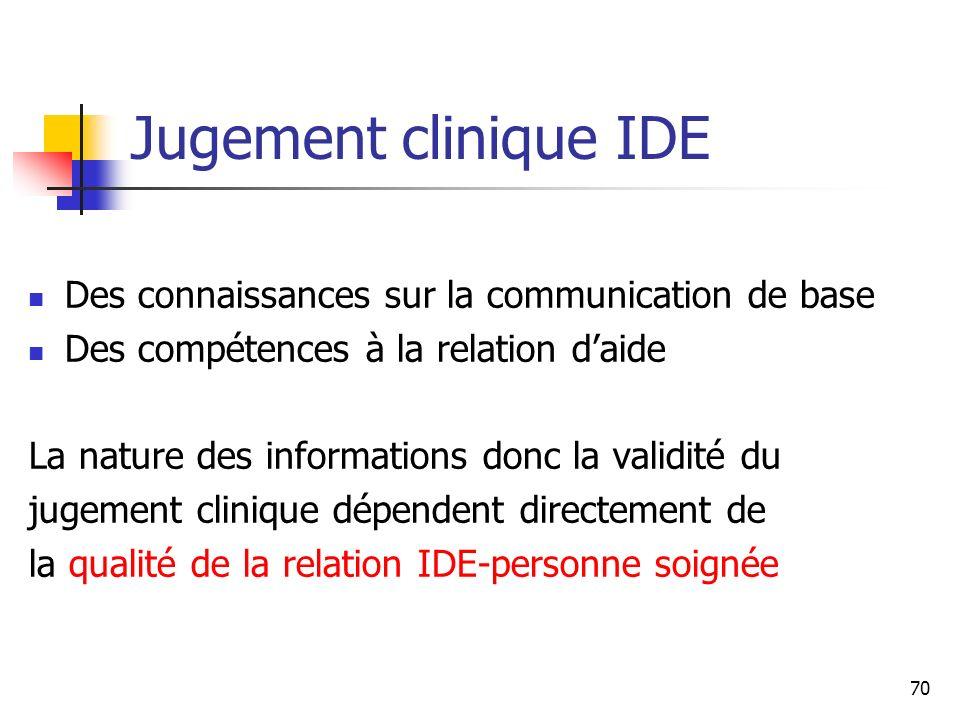Jugement clinique IDE Des connaissances sur la communication de base