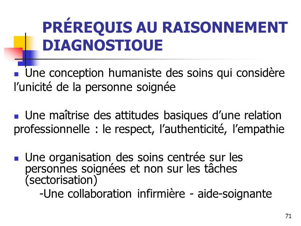 PRÉREQUIS AU RAISONNEMENT DIAGNOSTIOUE
