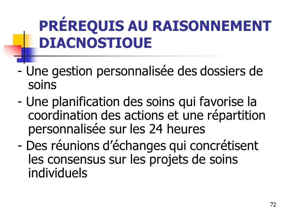 PRÉREQUIS AU RAISONNEMENT DIACNOSTIOUE