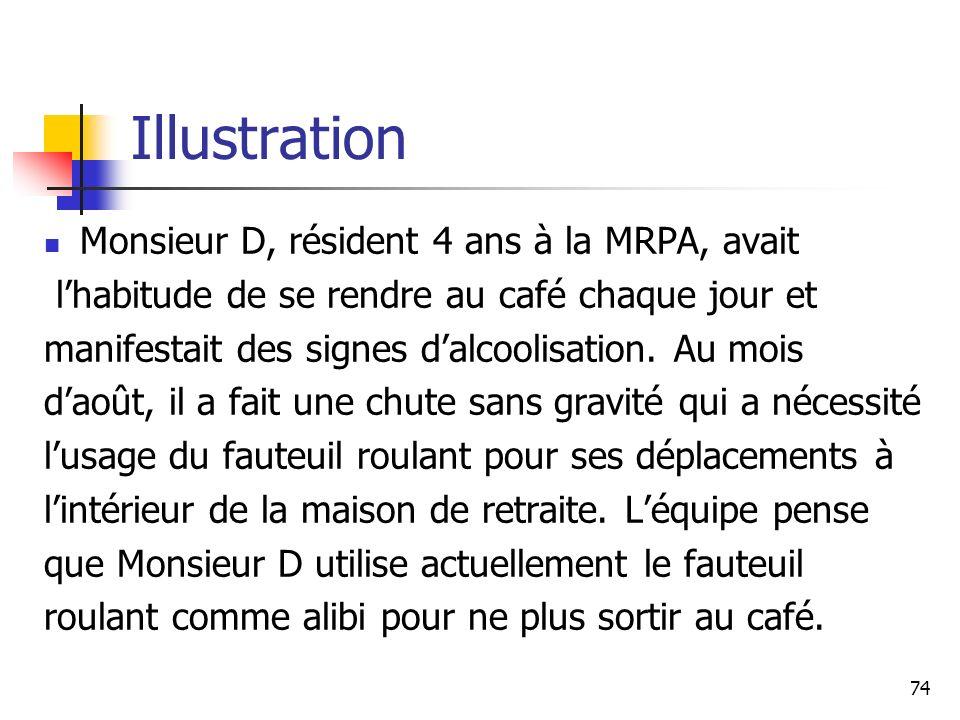 Illustration Monsieur D, résident 4 ans à la MRPA, avait