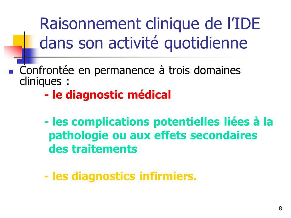 Raisonnement clinique de l'IDE dans son activité quotidienne