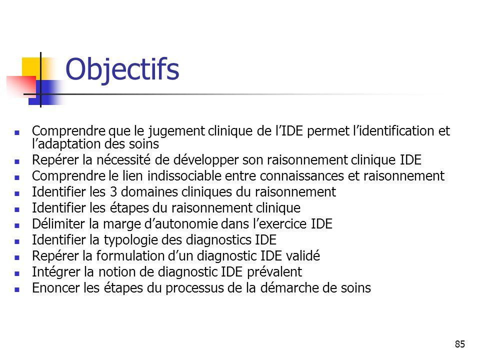 ObjectifsComprendre que le jugement clinique de l'IDE permet l'identification et l'adaptation des soins.