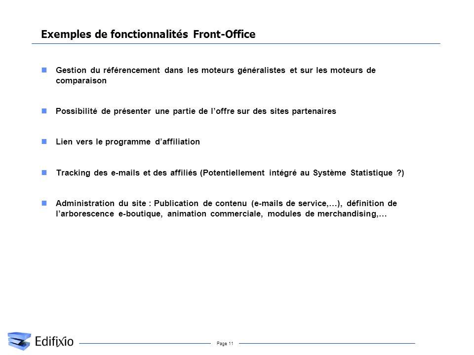 Exemples de fonctionnalités Front-Office