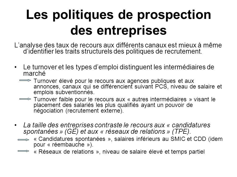 Les politiques de prospection des entreprises