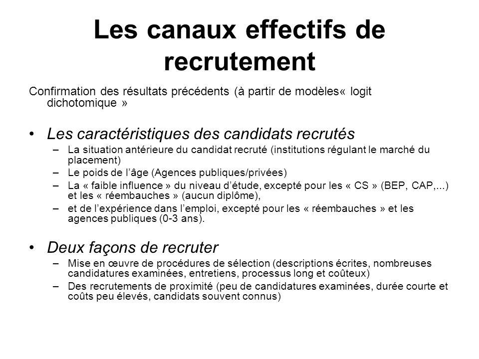 Les canaux effectifs de recrutement