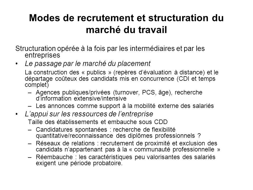 Modes de recrutement et structuration du marché du travail
