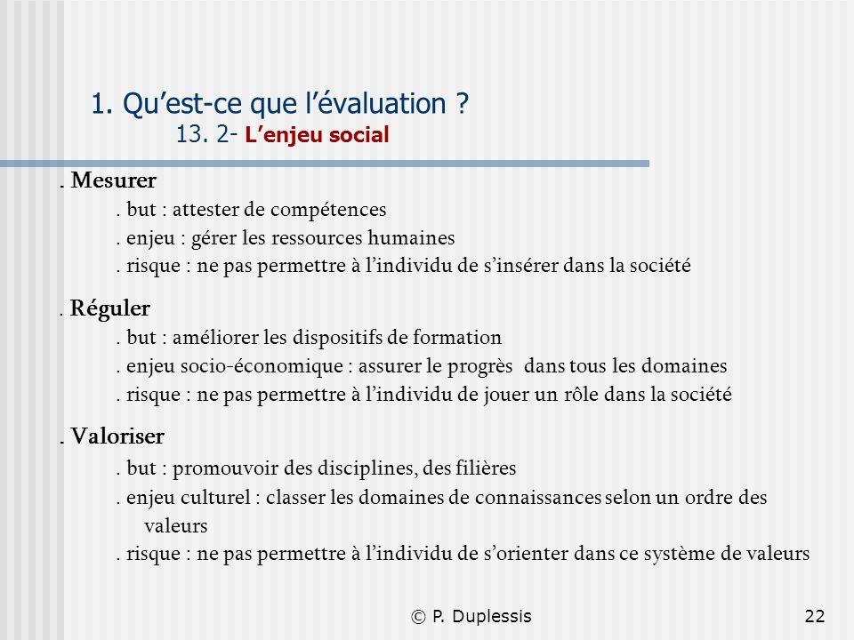 1. Qu'est-ce que l'évaluation 13. 2- L'enjeu social