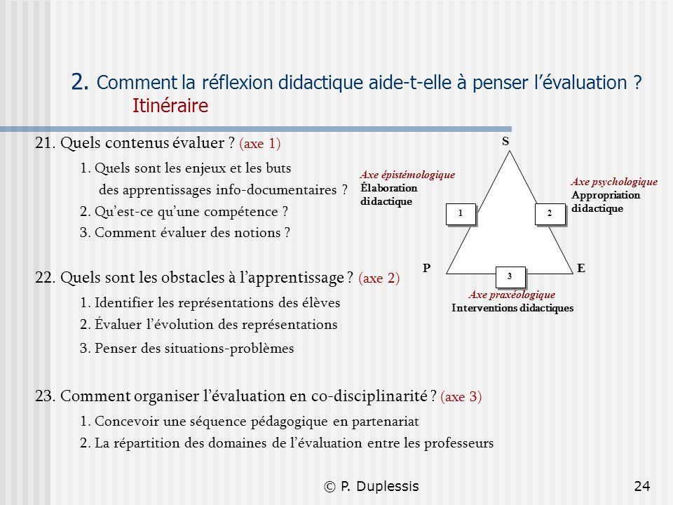 Interventions didactiques