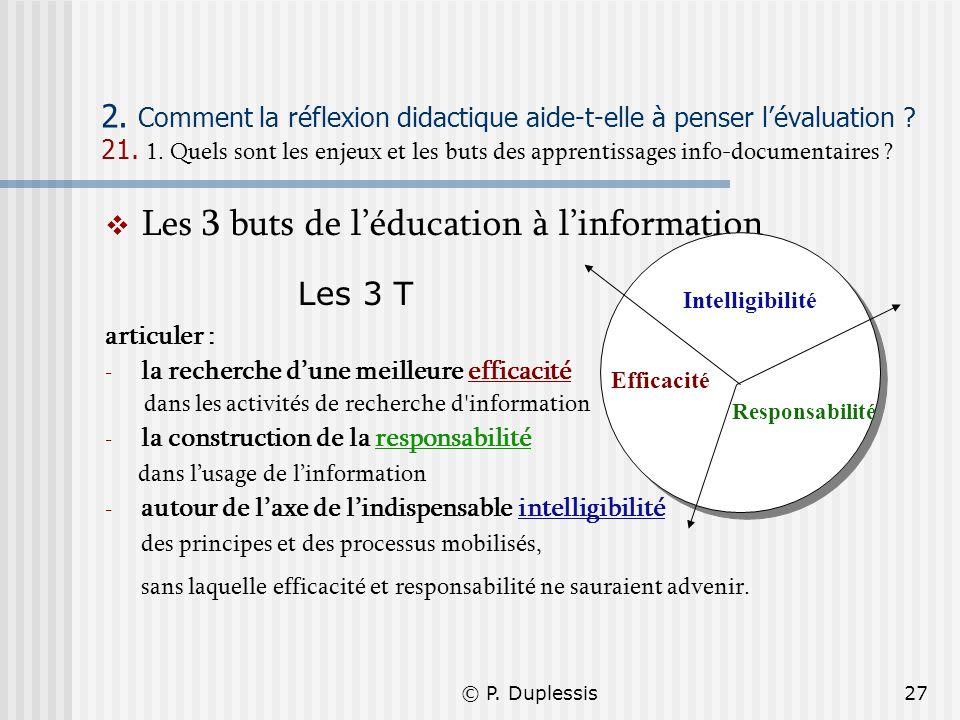 Les 3 T Les 3 buts de l'éducation à l'information