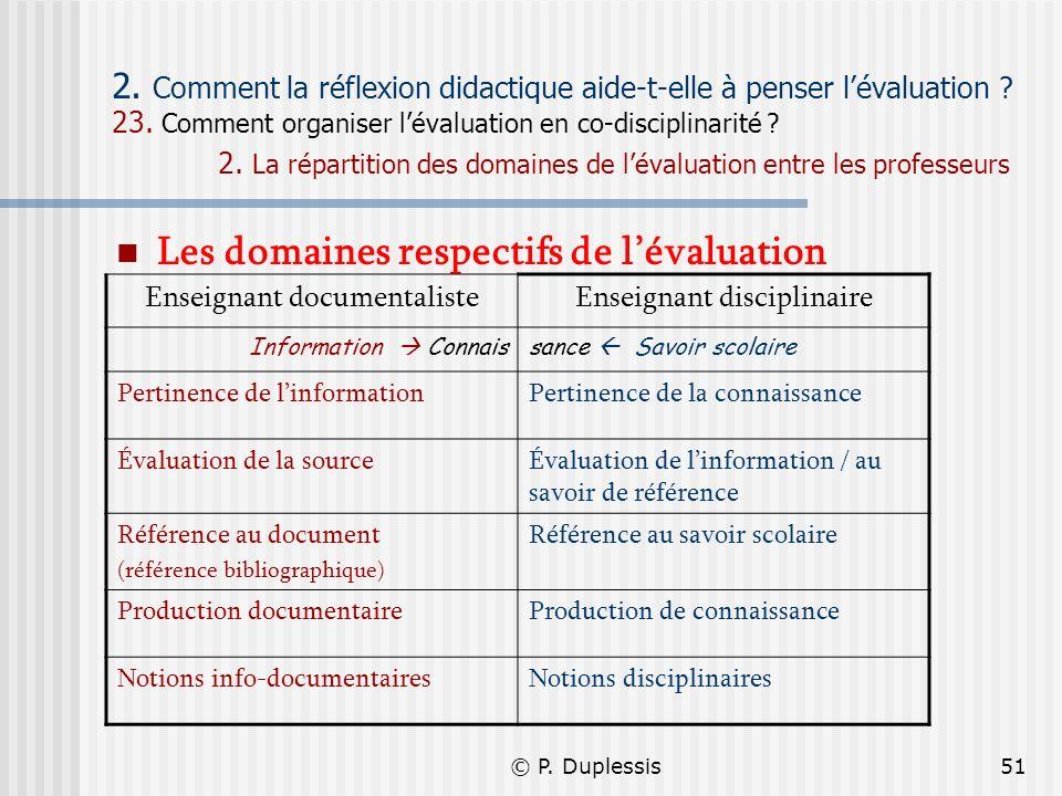 Les domaines respectifs de l'évaluation